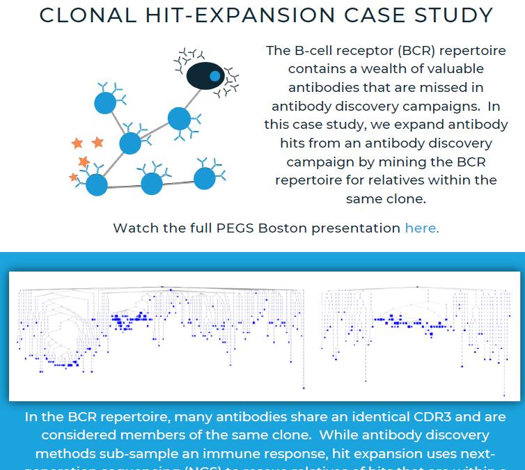 Clonal Hit-Expansion Case Study